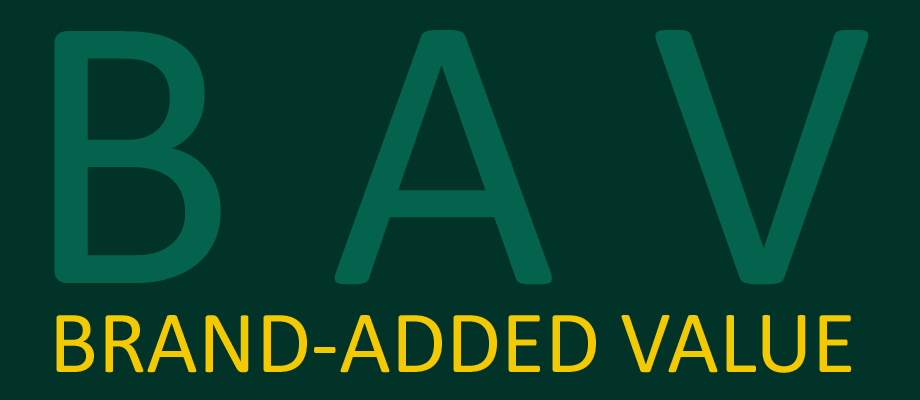 Brand-added value