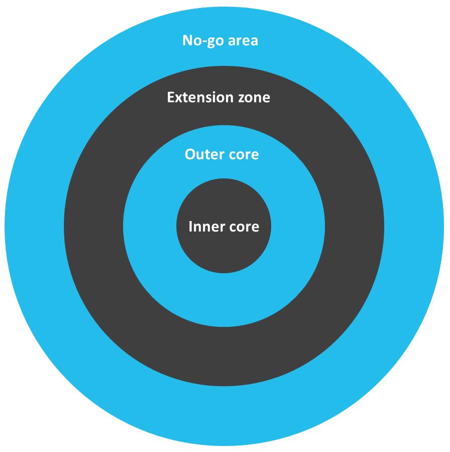 de-brand-circle-van-davidson-figuur-1