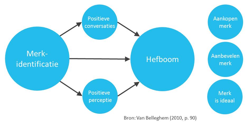 boek-de-conversation-manager-figuur-1