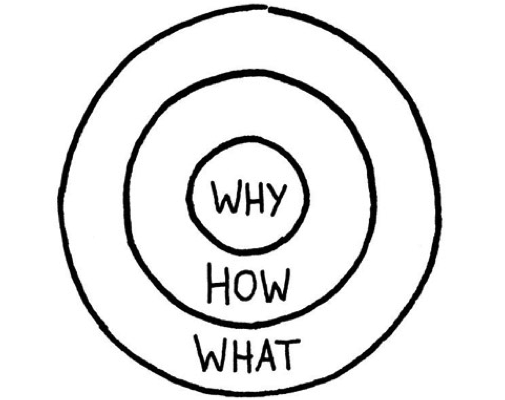 de-golden-circle-figuur-1