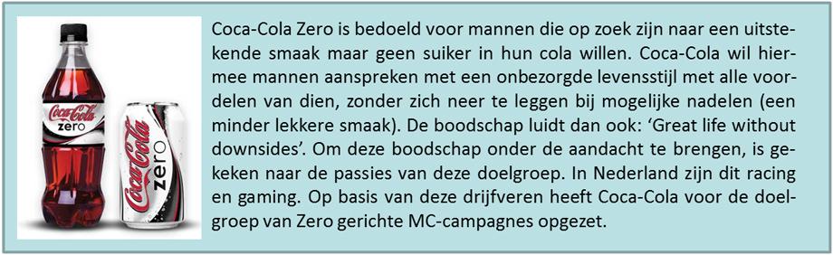 brand-key-model-box-cc-zero
