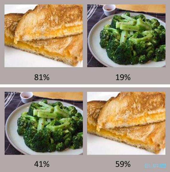 gezonder-eten-het-bizarre-effect-van-nudging-verschillen